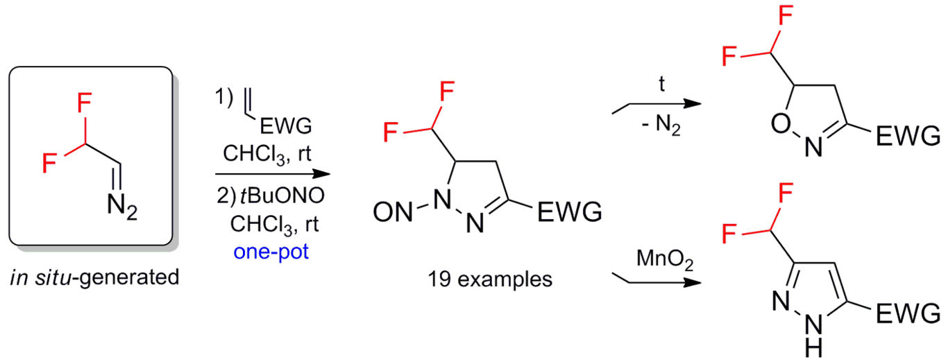Synthesis of N-nitroso CHF2-pyrazolines, and transformation into CHF2-isoxazolines and pyrazoles