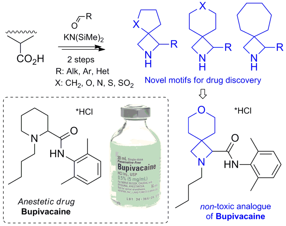 Synthesis of multifunctional spirocyclic azetidines, and their application in drug discovery