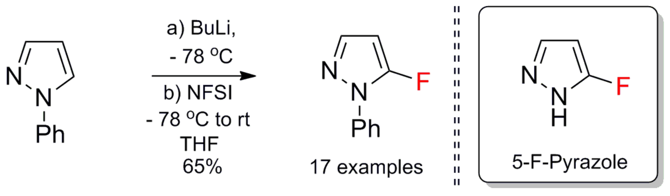 Preparation of 5-fluoropyrazoles from pyrazoles and NFSI