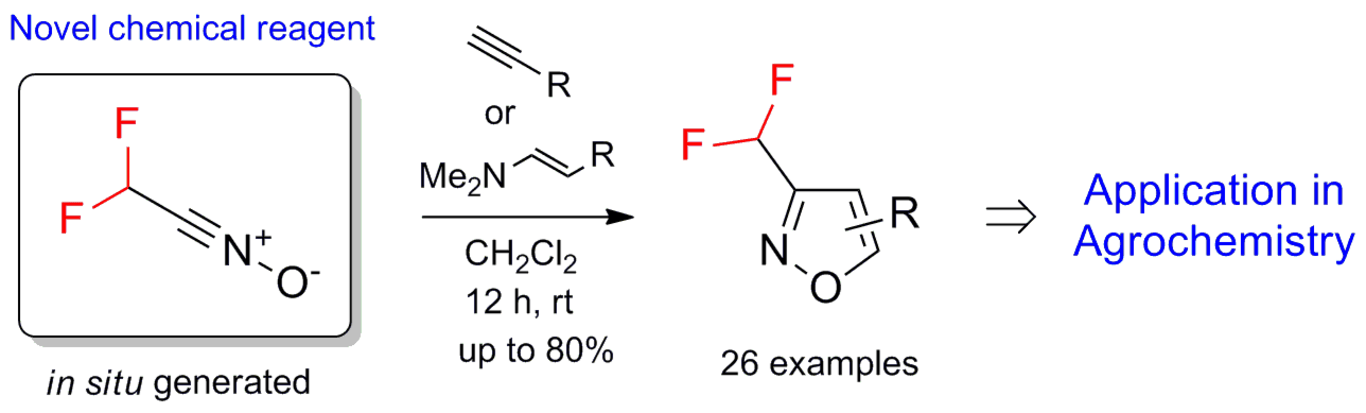 Difluoromethyl nitril oxide (CF2HCNO): overseen chemical reagent