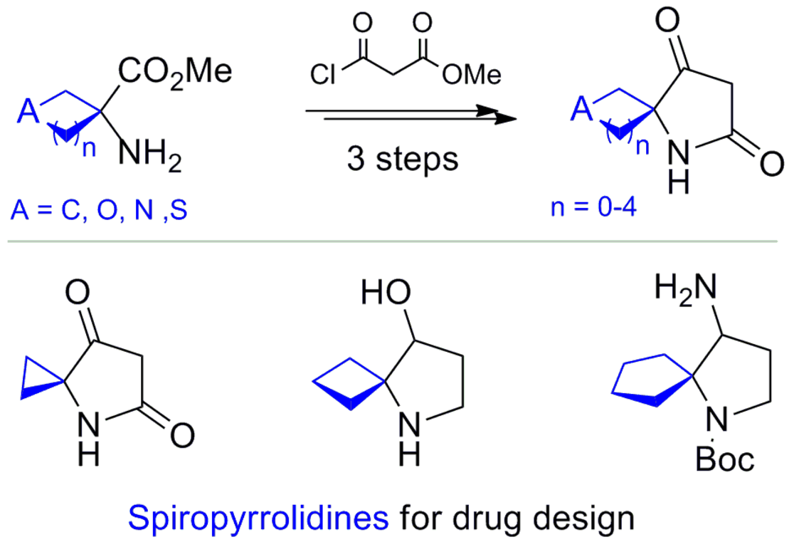 Practical synthesis of 2,2-disubstituted spirocyclic pyrrolidines by Dieckmann condensation