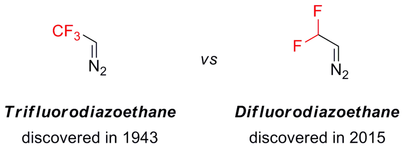 Difluorodiazoethane (CF2HCHN2): a new reagent for the introduction of the difluoromethyl group