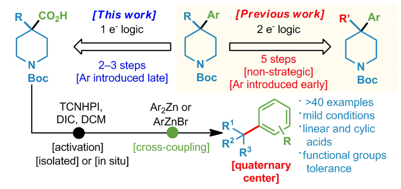 Quaternary Centers via Ni-Catalyzed Cross-Coupling of Tertiary Carboxylic Acids and Aryl Zinc Reagents