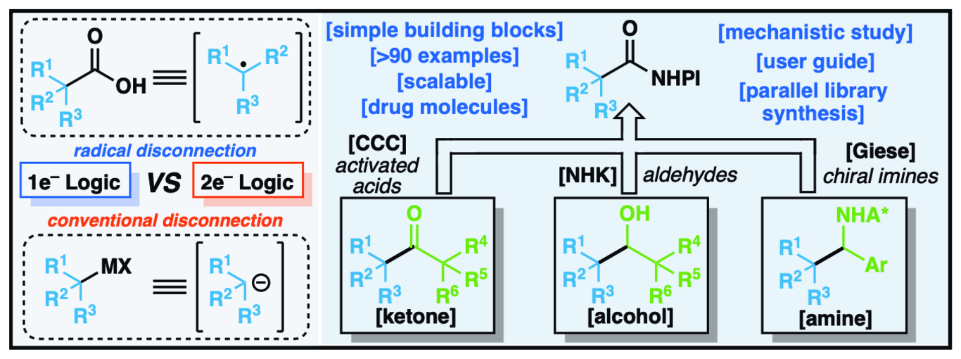 A radical approach to anionic chemistry: synthesis of ketones, alcohols, and amines