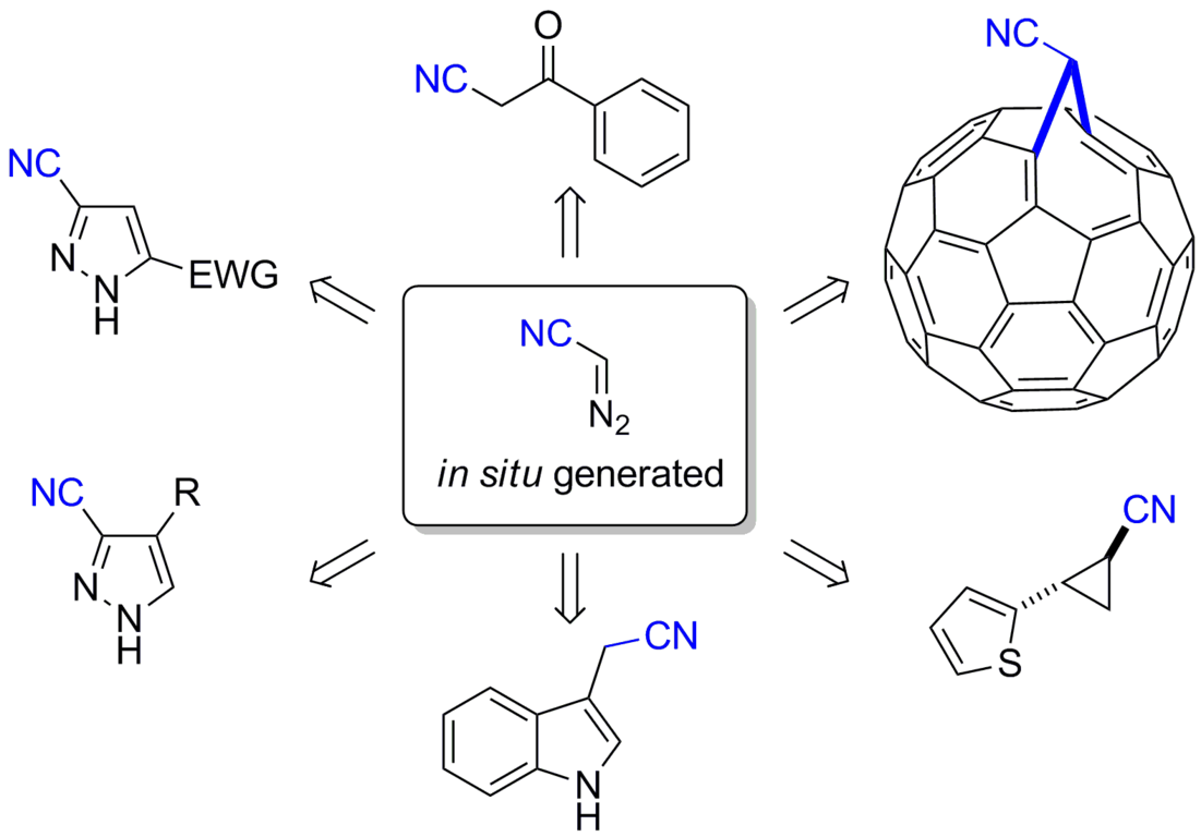 Diazoacetonitrile (N2CHCN): a long forgotten but valuable reagent for organic synthesis