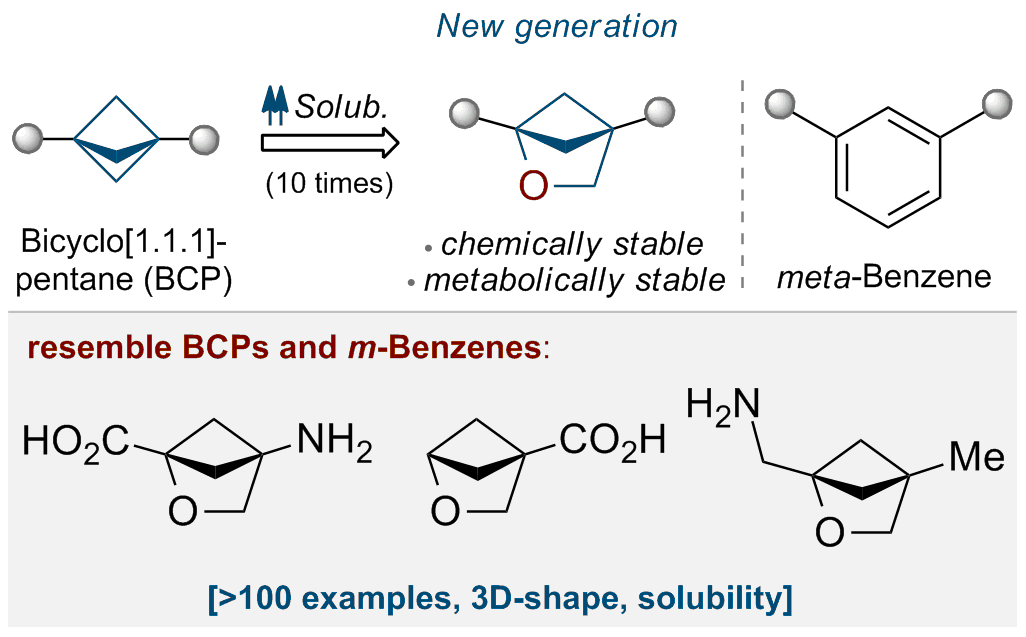Water‐soluble non‐classical benzene mimics